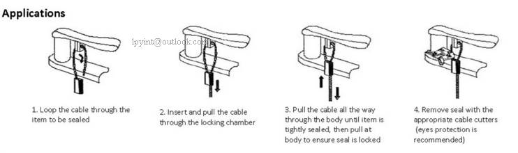 Cable Seal Usage Images